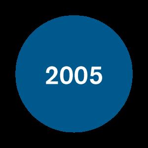 2005 CBE