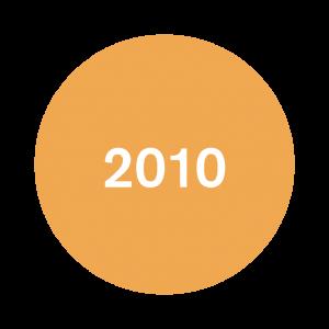 2010 CBE