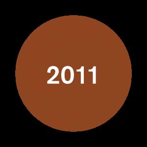 2011 CBE