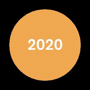 2020 CBE